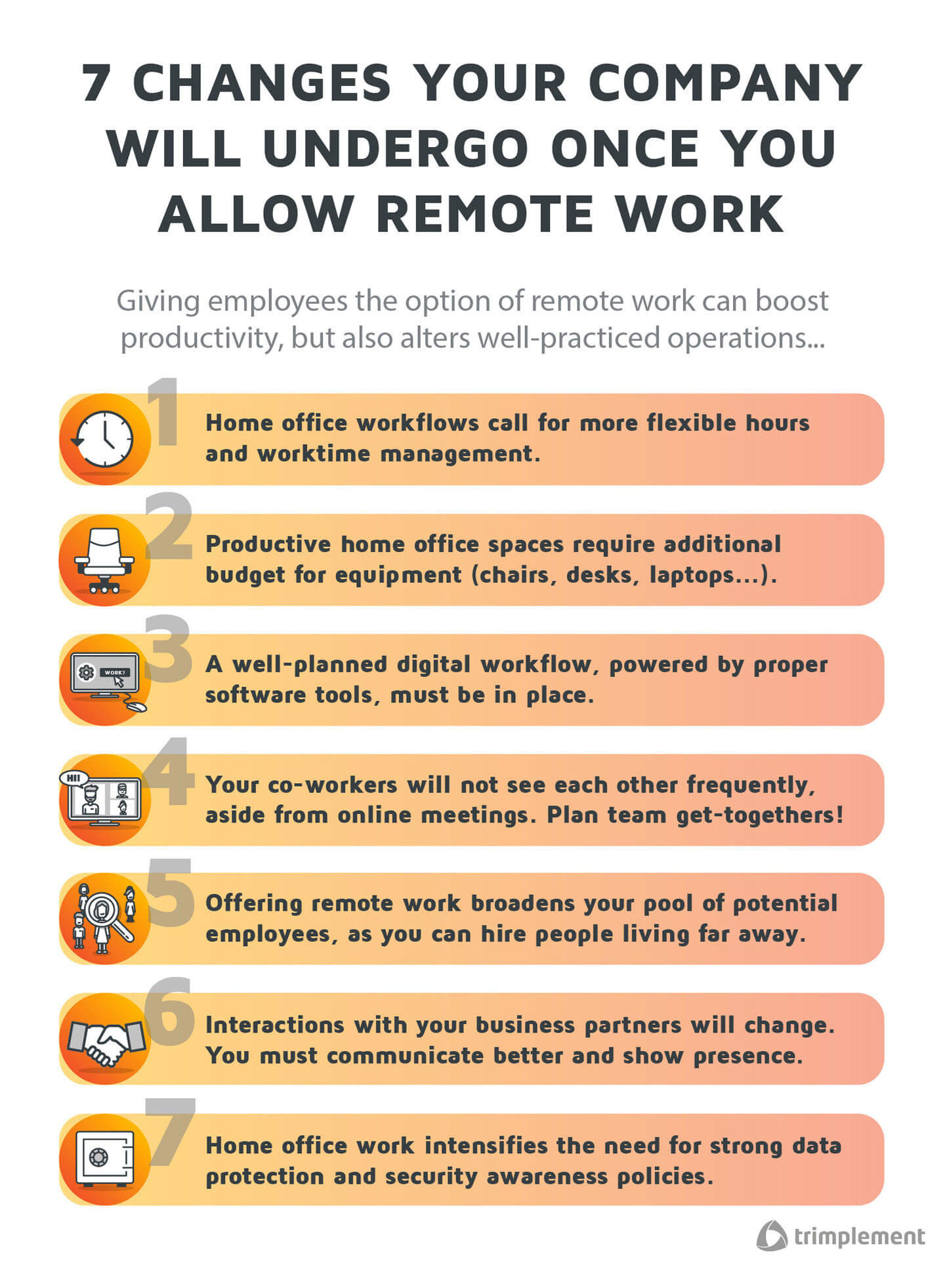An infographic showing the 7 major changes and challenges, when switching to home office, remote work and telecommuting as a company